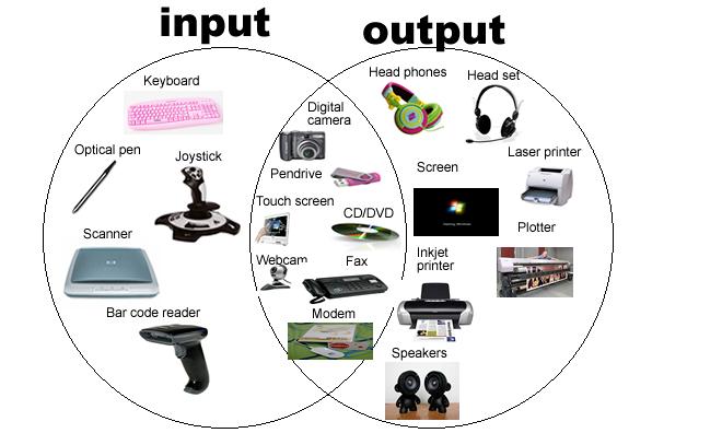 nput_output_devices