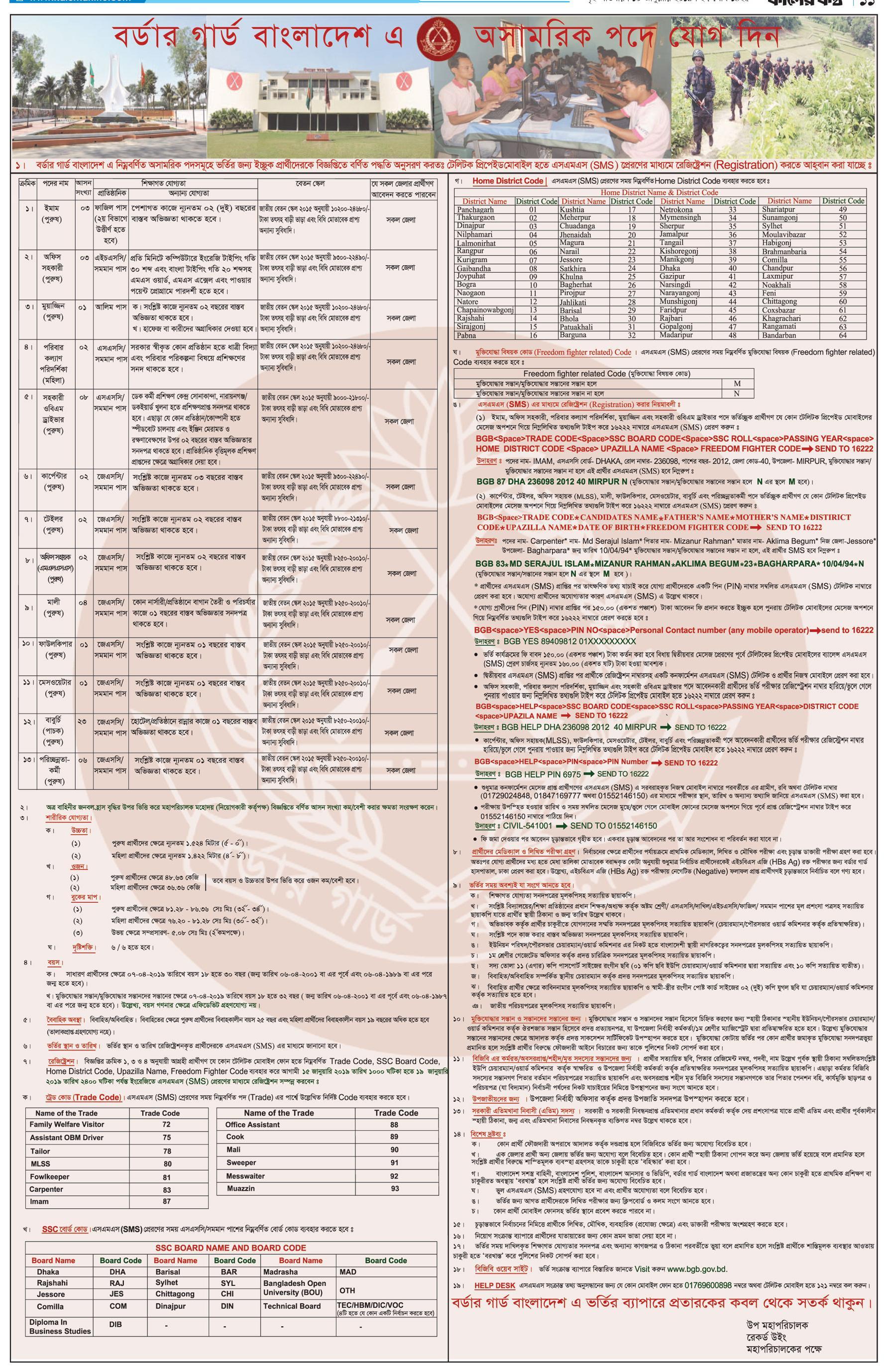 BGB Job Circular 2019 Recruitment Notice in Border Guard